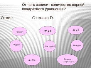От чего зависит количество корней квадратного уравнения? Ответ: От знака D. Х