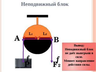 Неподвижный блок В А О F2 → → Р L1 L2 Вывод: Неподвижный блок не даёт выигрыш
