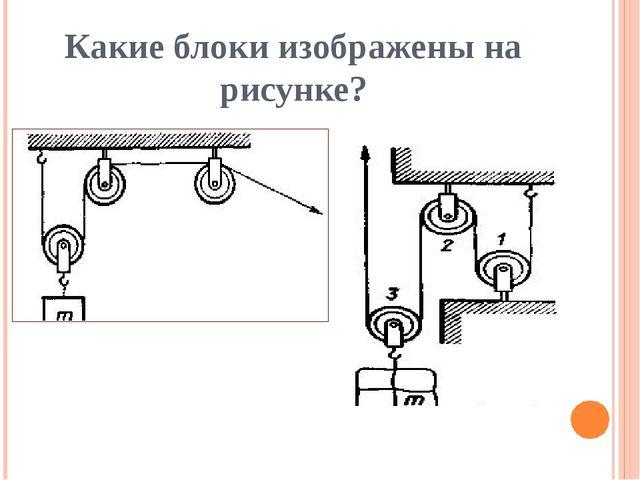 Какие блоки изображены на рисунке?