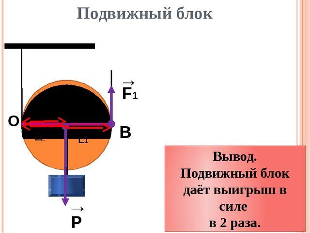 Подвижный блок О А B F1 P → → L1 L2 Вывод. Подвижный блок даёт выигрыш в силе...