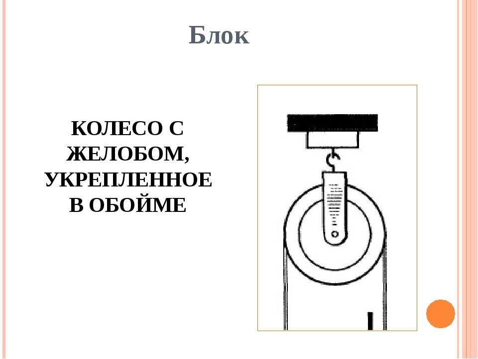 Блок КОЛЕСО С ЖЕЛОБОМ, УКРЕПЛЕННОЕ В ОБОЙМЕ