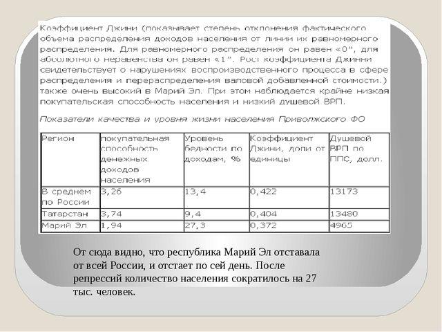 От сюда видно, что республика Марий Эл отставала от всей России, и отстает по...