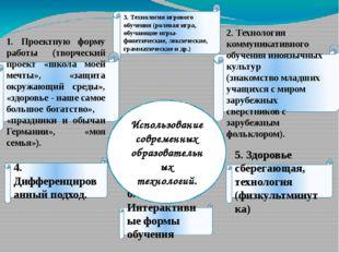 3. Технология игрового обучения (ролевая игра, обучающие игры- фонетические,