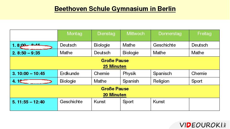 Beethoven Schule Gymnasium in Berlin Erdkunde Musik Geschichte in Englisch 5...