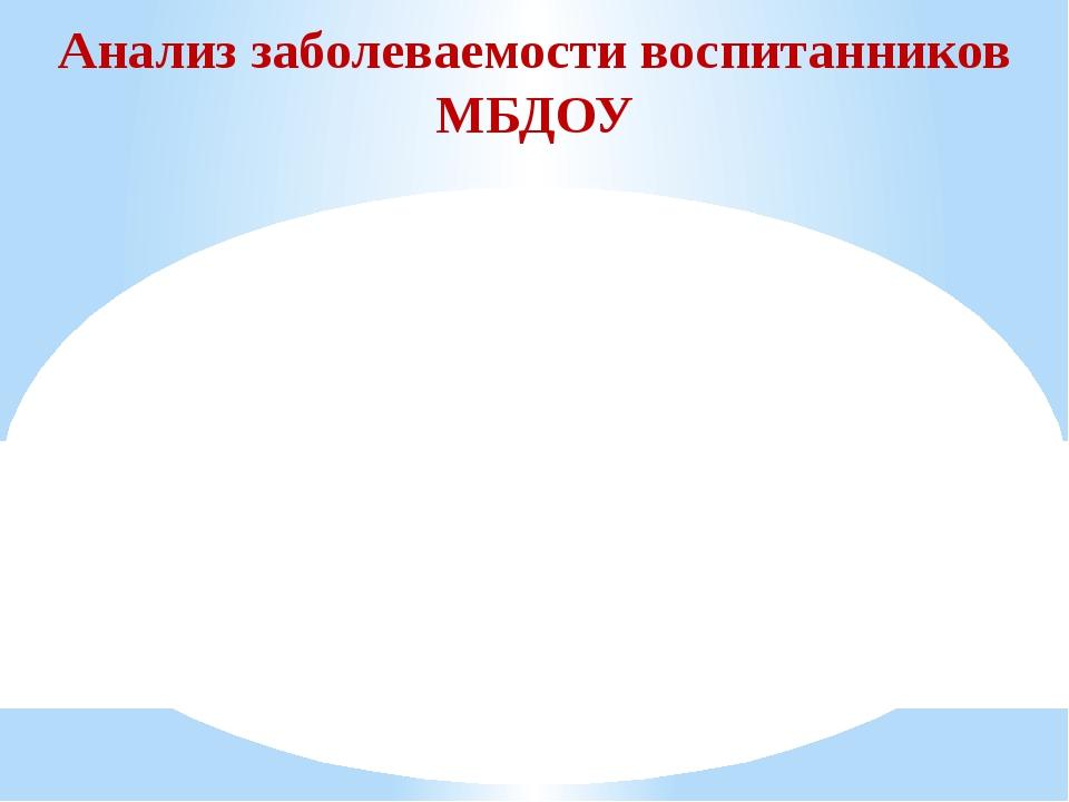 Анализ заболеваемости воспитанников МБДОУ
