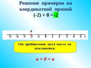 Решение примеров на координатной прямой (-2) + 0 = А -2 От прибавления нуля ч