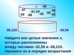 -33 Найдите все целые значения х, которые расположены между числами -32,56 и