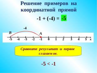 Решение примеров на координатной прямой -1 + (-4) = -4 А В -5 Сравните резуль
