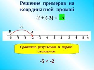 Решение примеров на координатной прямой -2 + (-3) = -3 А В -5 Сравните резуль