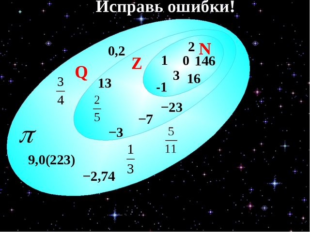 2 N Q Z 0 1 −23 −3 146 16 −7 0,2 −2,74 9,0(223) 3 -1 Исправь ошибки! 13