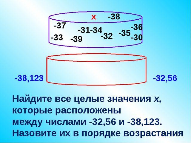 -33 Найдите все целые значения х, которые расположены между числами -32,56 и...