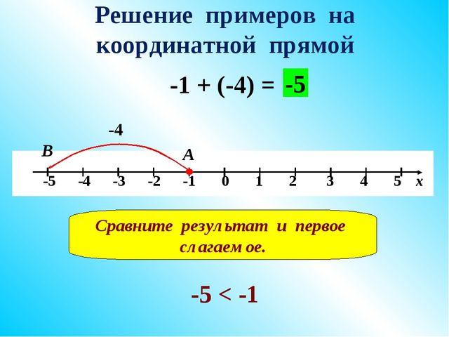 Решение примеров на координатной прямой -1 + (-4) = -4 А В -5 Сравните резуль...
