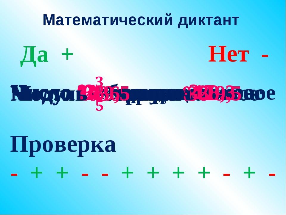 Математический диктант Число -3 – натуральное Да + Нет - Число -3 – целое Чис...