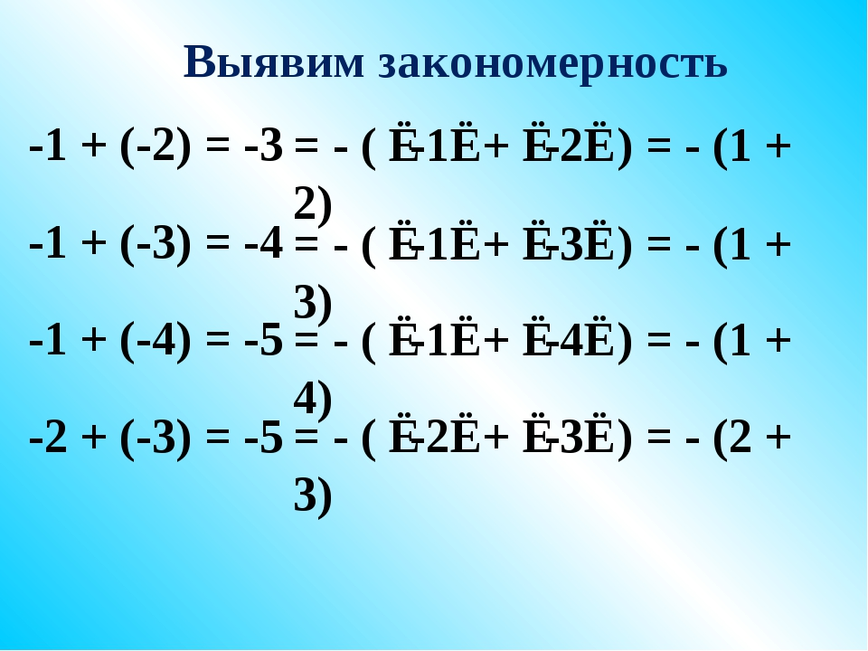 -1 + (-2) = -3 -1 + (-3) = -4 -1 + (-4) = -5 -2 + (-3) = -5 = - ( ∣-1∣ + ∣-2∣...