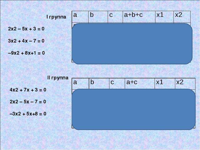 I группа 2х2 – 5х + 3 = 0 3х2 + 4х – 7 = 0 –9х2 + 8х+1 = 0 II группа 4х2 + 7х...