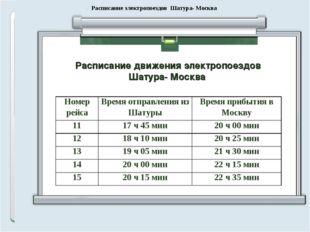 Расписание электропоездов Шатура- Москва Расписание движения электропоездов Ш