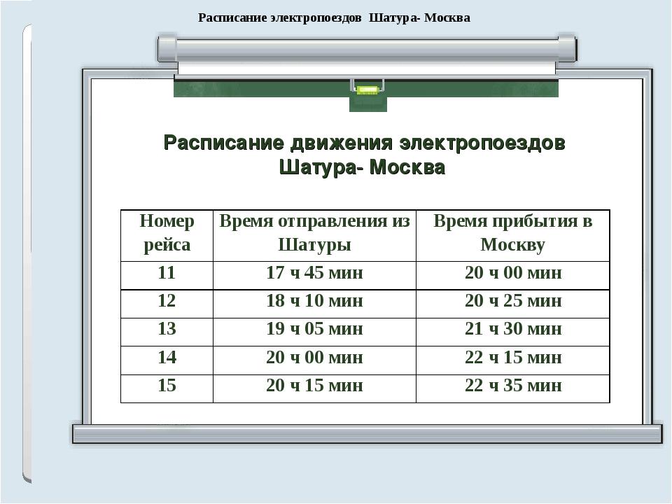 Расписание электропоездов Шатура- Москва Расписание движения электропоездов Ш...