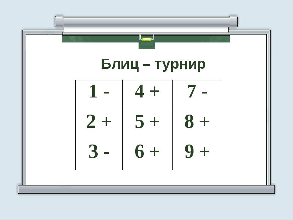 Блиц – турнир 1 -4 +7 - 2 +5 +8 + 3 -6 +9 +