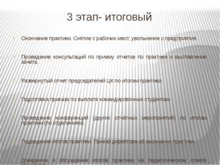 3 этап- итоговый Окончание практики. Снятие с рабочих мест, увольнение с пред