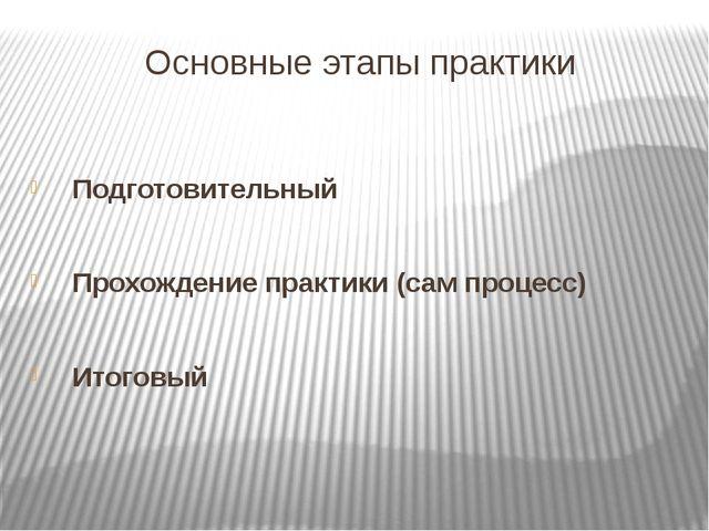 Основные этапы практики Подготовительный Прохождение практики (сам процесс) И...