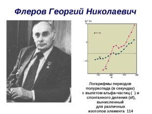 Флеров Георгий Николаевич Логарифмы периодов полураспада (в секундах) с вылет