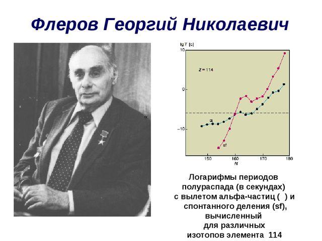 Флеров Георгий Николаевич Логарифмы периодов полураспада (в секундах) с вылет...