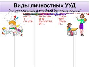 Виды личностных УУД /по отношению к учебной деятельности/