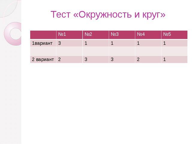 Тест «Окружность и круг» №1 №2 №3 №4 №5 1вариант 3 1 1 1 1 2 вариант 2 3 3 2 1