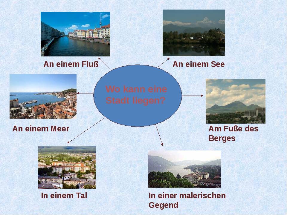 Wo kann eine Stadt liegen? An einem Fluß An einem See An einem Meer Am Fuße d...