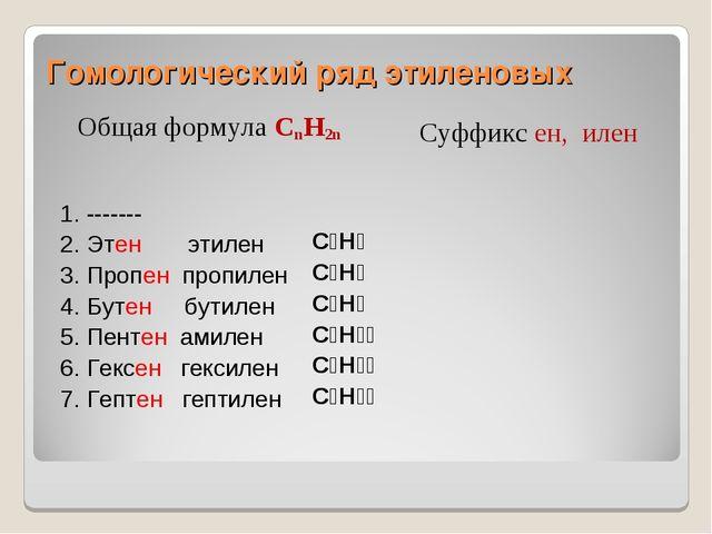 Гомологический ряд этиленовых Общая формула CnH2n Суффикс ен, илен 1. -------...