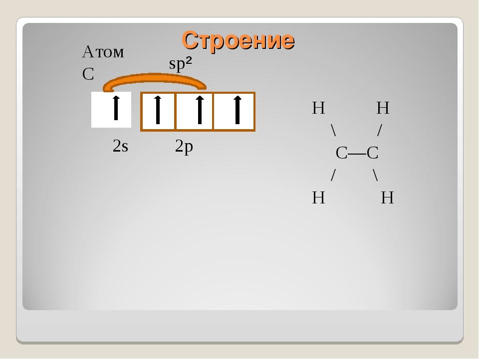 Строение 2s 2p Атом С Н Н \ / С―С / \ Н Н sp²