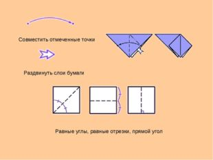 Совместить отмеченные точки Раздвинуть слои бумаги Равные углы, равные отрезк