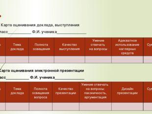 3. Карта оценивания доклада, выступления Класс___________ Ф.И. ученика_______