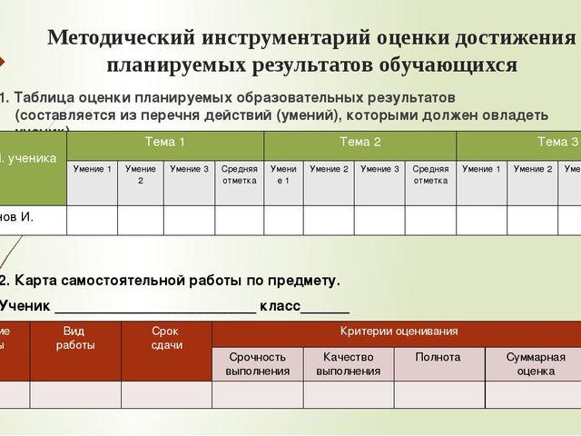 Методический инструментарий оценки достижения планируемых результатов обучающ...