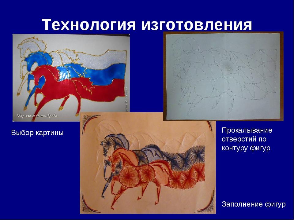 Технология изготовления Выбор картины Прокалывание отверстий по контуру фигур...