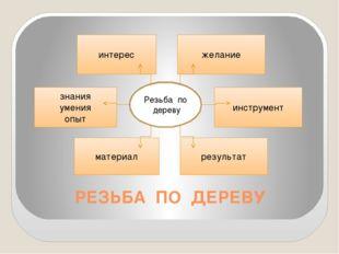 РЕЗЬБА ПО ДЕРЕВУ Резьба по дереву интерес желание результат материал знания у