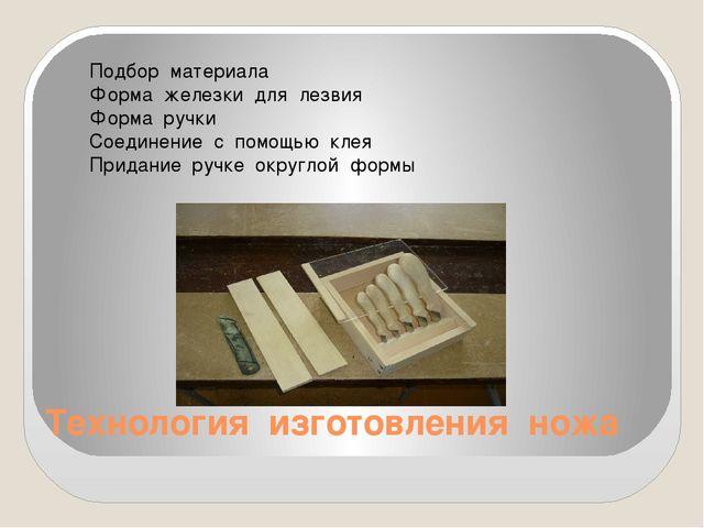 Технология изготовления ножа Подбор материала Форма железки для лезвия Форма...