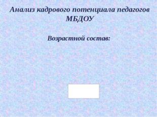 Анализ кадрового потенциала педагогов МБДОУ Возрастной состав: