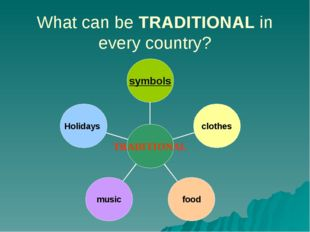 What can be TRADITIONAL in every country?