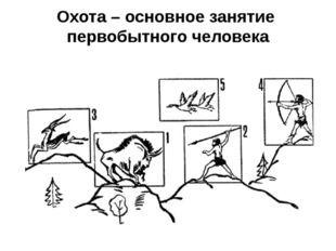 Охота – основное занятие первобытного человека