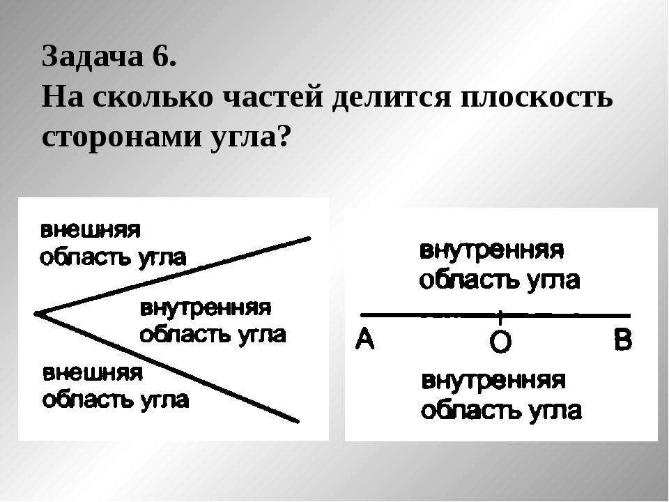 Задача 6. На сколько частей делится плоскость сторонами угла?