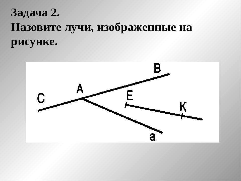 Задача 2. Назовите лучи, изображенные на рисунке.
