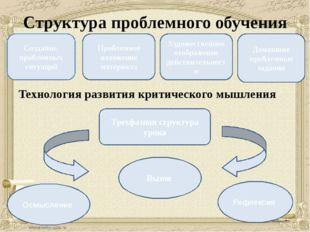 Структура проблемного обучения Технология развития критического мышления Созд