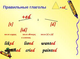 Правильные глаголы +ed +ed [t] [d] [id] после глухих после звонких после [t]