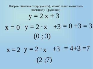 у = 2 х + 3 х = у = 2 · +3 х 0 = 0 +3 = 3 (0 ; 3) х = у = 2 · +3 2 х = 4+3 =7
