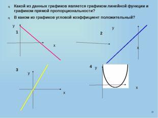 22 Какой из данных графиков является графиком линейной функции и графиком пря