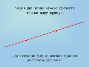 Через две точки можно провести только одну прямую Для построения графика лине
