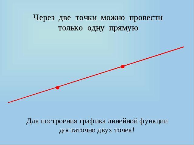 Через две точки можно провести только одну прямую Для построения графика лине...