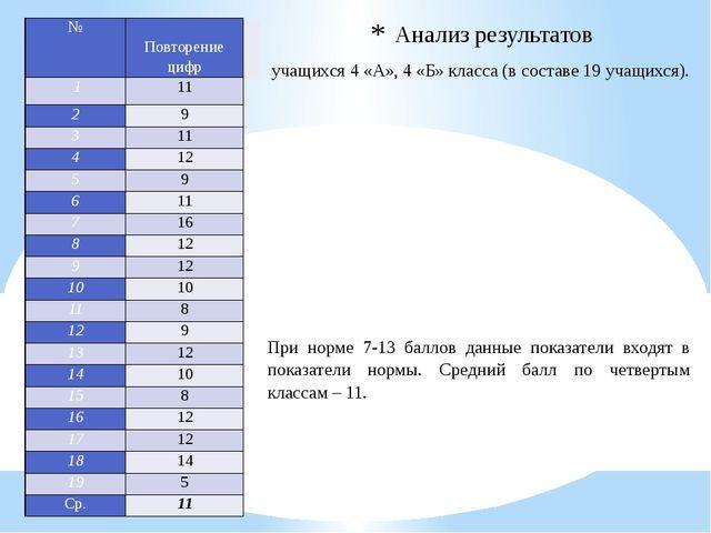 Анализ результатов учащихся 4 «А», 4 «Б» класса (в составе 19 учащихся). При...