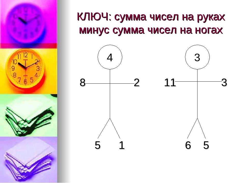 КЛЮЧ: сумма чисел на руках минус сумма чисел на ногах 8 2 11 3 5 1 6 5 4 3